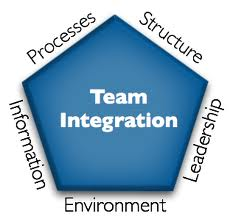 team integration